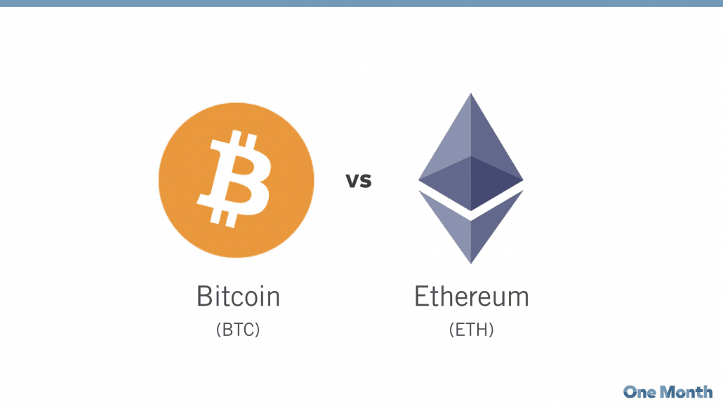 Bitcoin vs. Ethereum