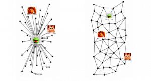 decentralization examples